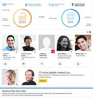 LinkedIns nya förbättrade Vem har besök dig profil
